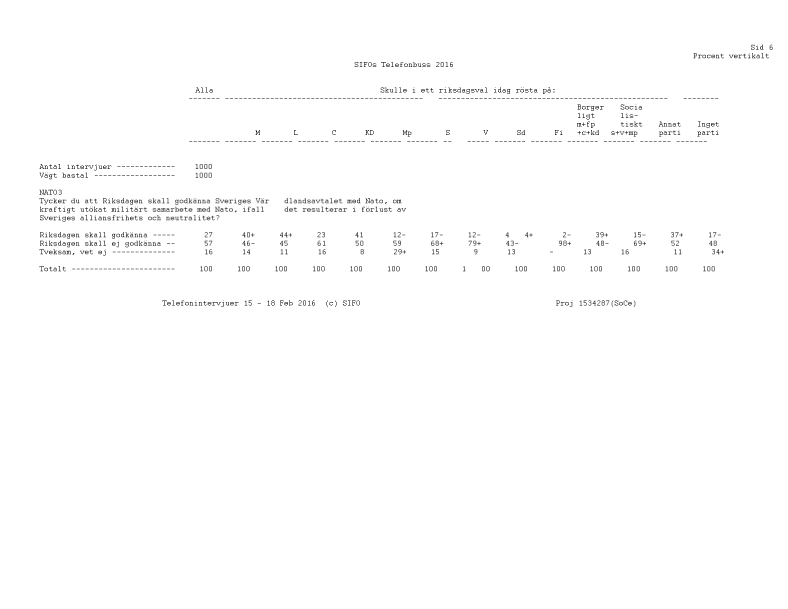 resultat8